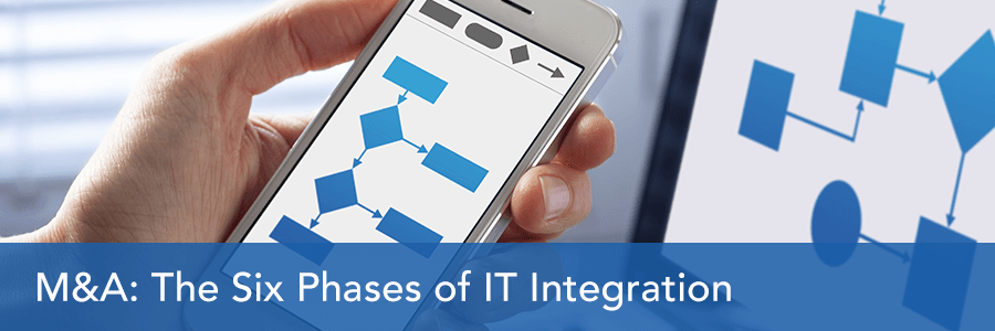M&A: The Six Phases of IT Integration